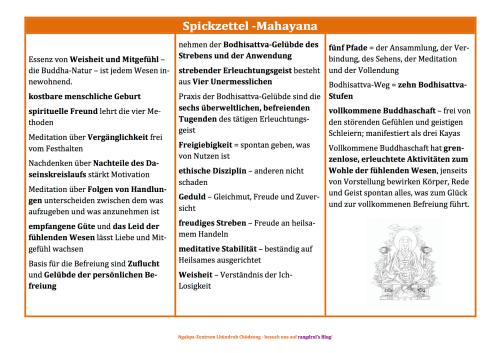 Spickzettel_Mahayana_kurz